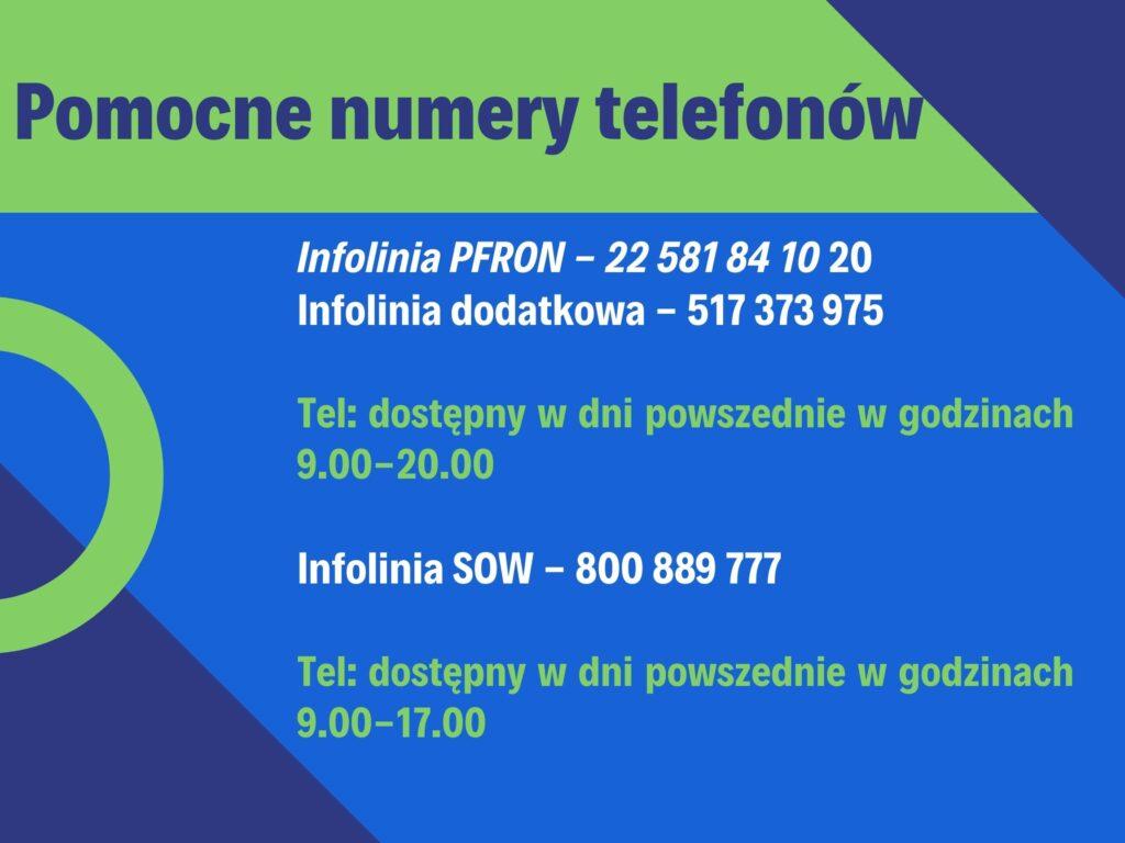 Pomocne numery telefonów